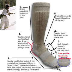 Зимові антибактеріальні шкарпетки Covert Threads ICE – Extreme Cold Territory Military Boot Sock