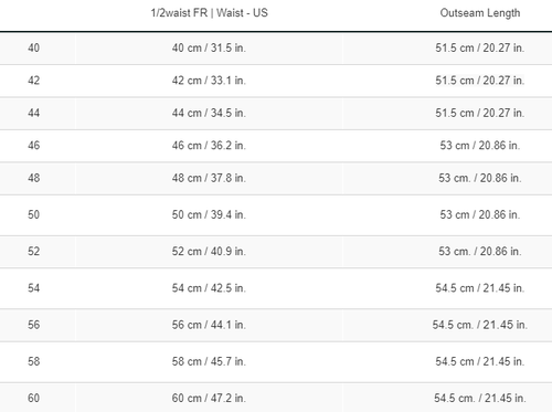 Ціна Шорти / Тактичні шорти Pentagon BDU 2.0 SHORTS K05011