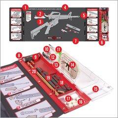Інструмент для чищення Real Avid The AR15 Scraper™ AVAR15S
